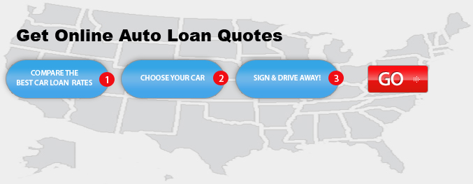 Get Fast Approval on Bad Credit Auto Loans